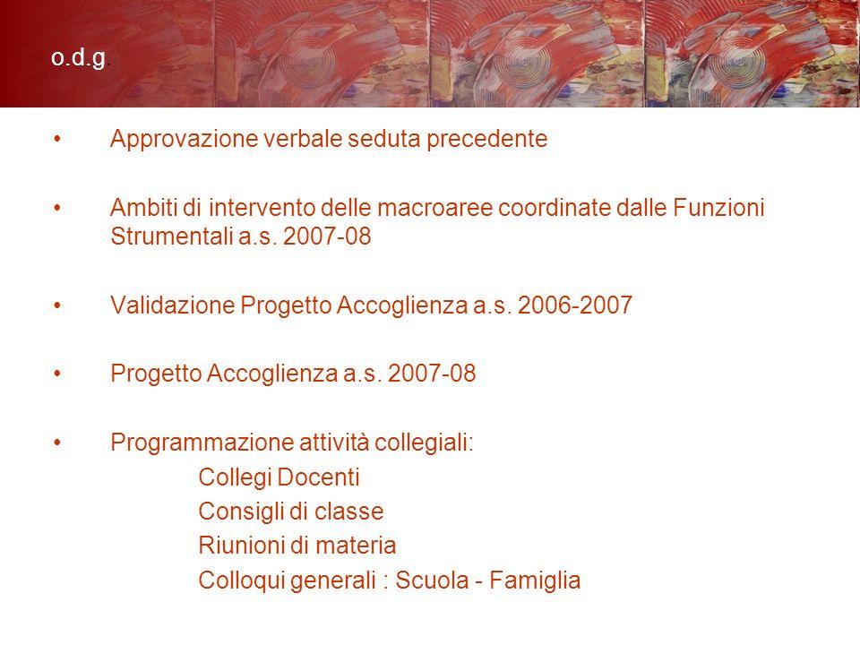 Ambiti di intervento delle macroaree 2007-08 Criteri individuazione Funzioni Strumentali Macroaree