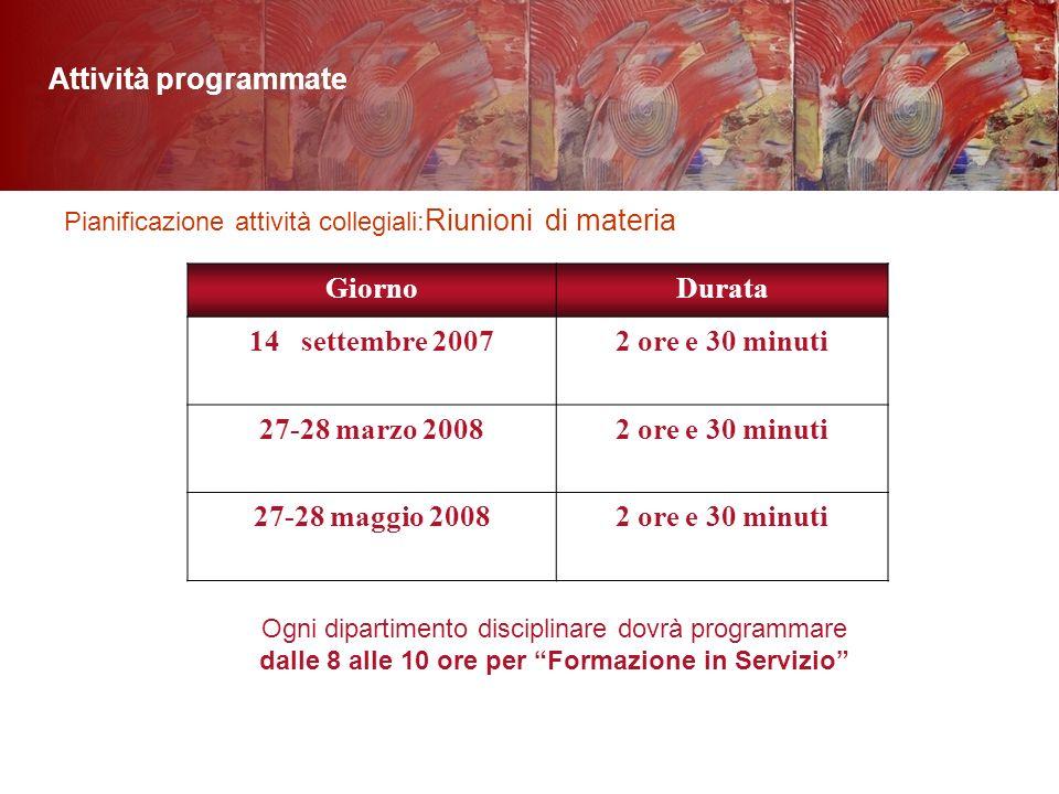Pianificazione attività collegiali: Riunioni di materia Attività programmate GiornoDurata 14 settembre 20072 ore e 30 minuti 27-28 marzo 20082 ore e 3