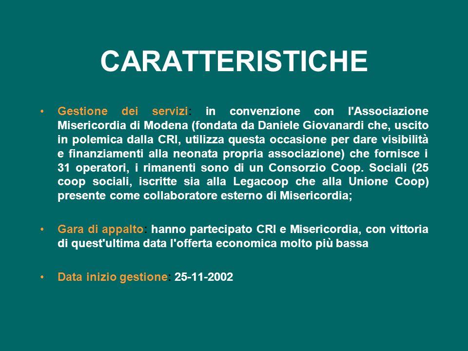 CARATTERISTICHE Gestione dei servizi: in convenzione con l'Associazione Misericordia di Modena (fondata da Daniele Giovanardi che, uscito in polemica