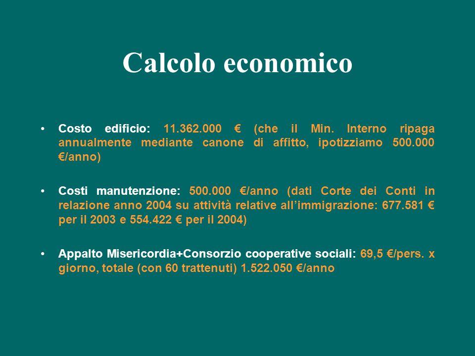 Calcolo economico Costo edificio: 11.362.000 (che il Min. Interno ripaga annualmente mediante canone di affitto, ipotizziamo 500.000 /anno) Costi manu
