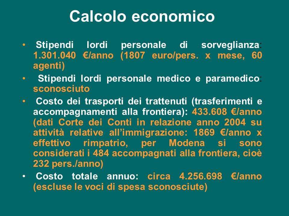 Calcolo economico Stipendi lordi personale di sorveglianza: 1.301.040 /anno (1807 euro/pers. x mese, 60 agenti) Stipendi lordi personale medico e para