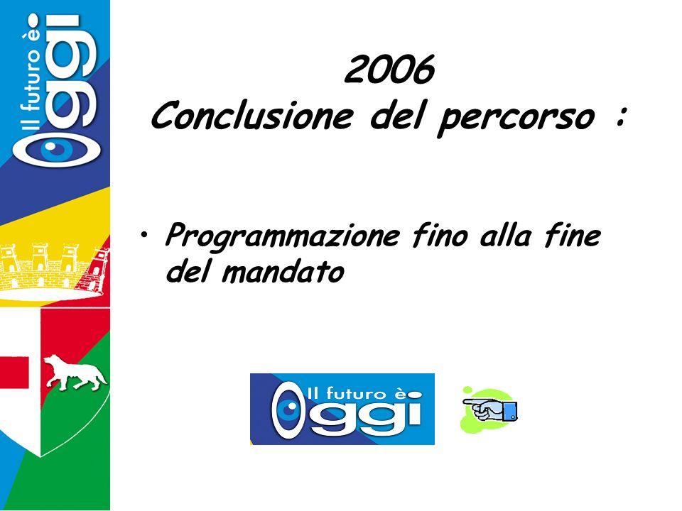 2006 Conclusione del percorso : Programmazione fino alla fine del mandato