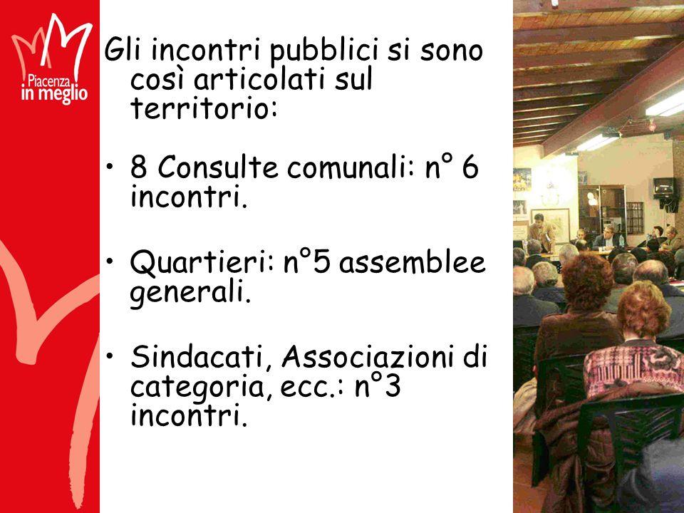 Gli incontri pubblici si sono così articolati sul territorio: 8 Consulte comunali: n° 6 incontri.