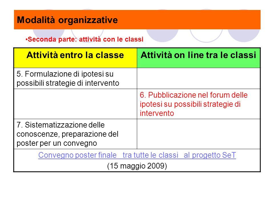 Attività entro la classeAttività on line tra le classi 5.