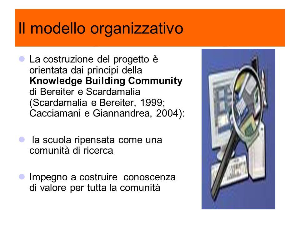 Il modello organizzativo La costruzione del progetto è orientata dai principi della Knowledge Building Community di Bereiter e Scardamalia (Scardamalia e Bereiter, 1999; Cacciamani e Giannandrea, 2004): la scuola ripensata come una comunità di ricerca Impegno a costruire conoscenza di valore per tutta la comunità