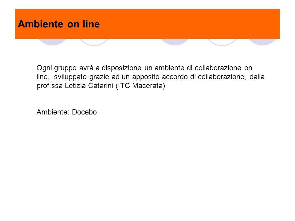 Ambiente on line Ogni gruppo avrà a disposizione un ambiente di collaborazione on line, sviluppato grazie ad un apposito accordo di collaborazione, dalla prof.ssa Letizia Catarini (ITC Macerata) Ambiente: Docebo