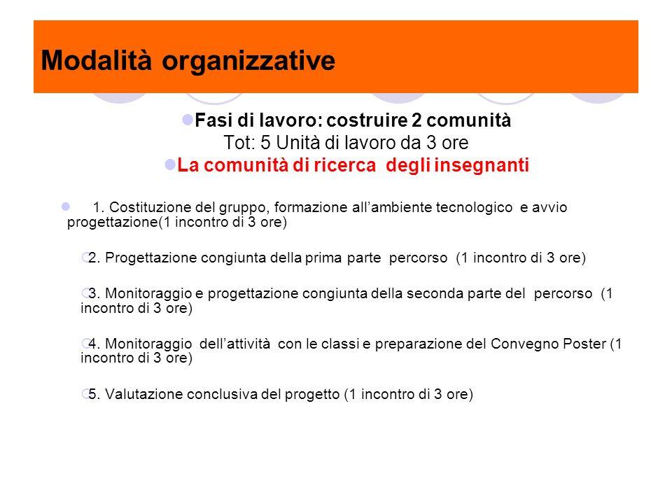Modalità organizzative Fasi di lavoro: costruire 2 comunità Tot: 5 Unità di lavoro da 3 ore La comunità di ricerca degli insegnanti 1.