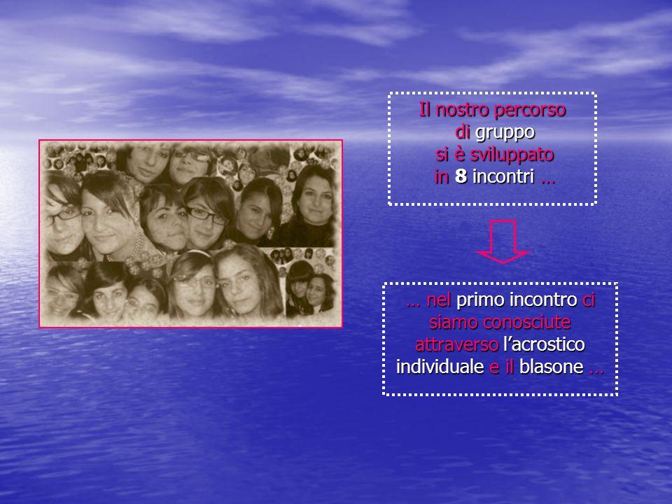 M.I.U.R. M.I.U.R. Fondo Sociale Europeo Fondo Sociale Europeo Programma Operativo Nazionale IPSSS S. Pertini IPSSS S. Pertini Ministero dellIstruzione