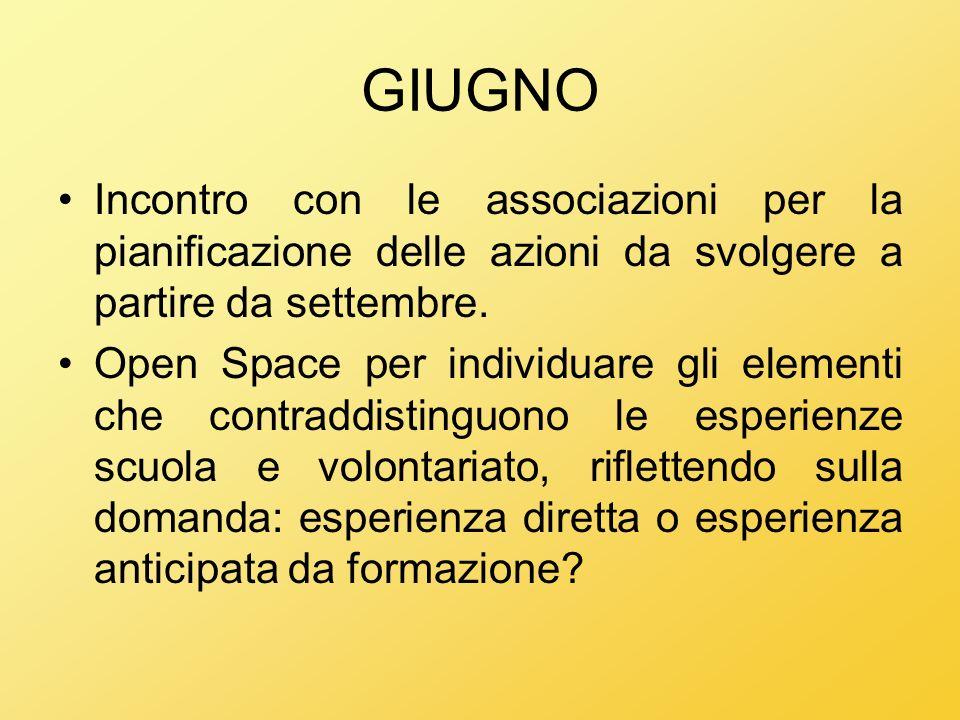 GIUGNO Incontro con le associazioni per la pianificazione delle azioni da svolgere a partire da settembre. Open Space per individuare gli elementi che