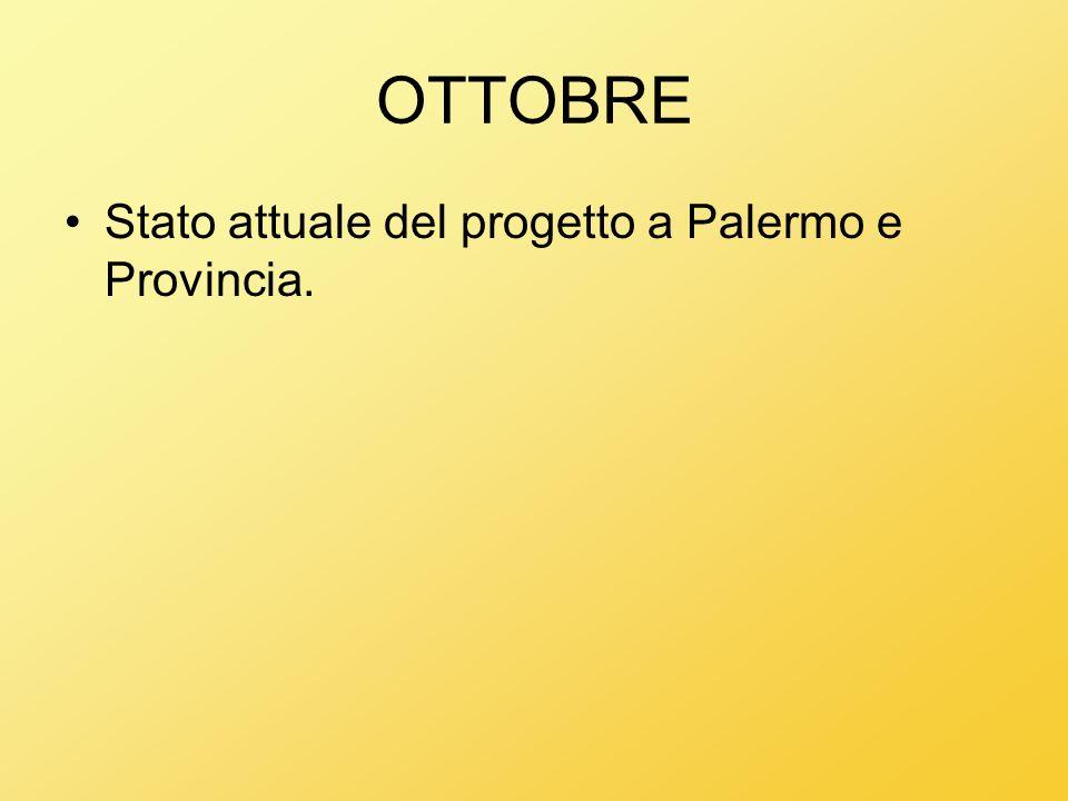 OTTOBRE Stato attuale del progetto a Palermo e Provincia.