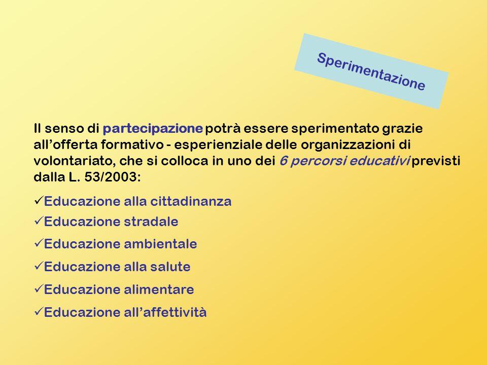 Sperimentazione Il senso di partecipazione potrà essere sperimentato grazie allofferta formativo - esperienziale delle organizzazioni di volontariato, che si colloca in uno dei 6 percorsi educativi previsti dalla L.