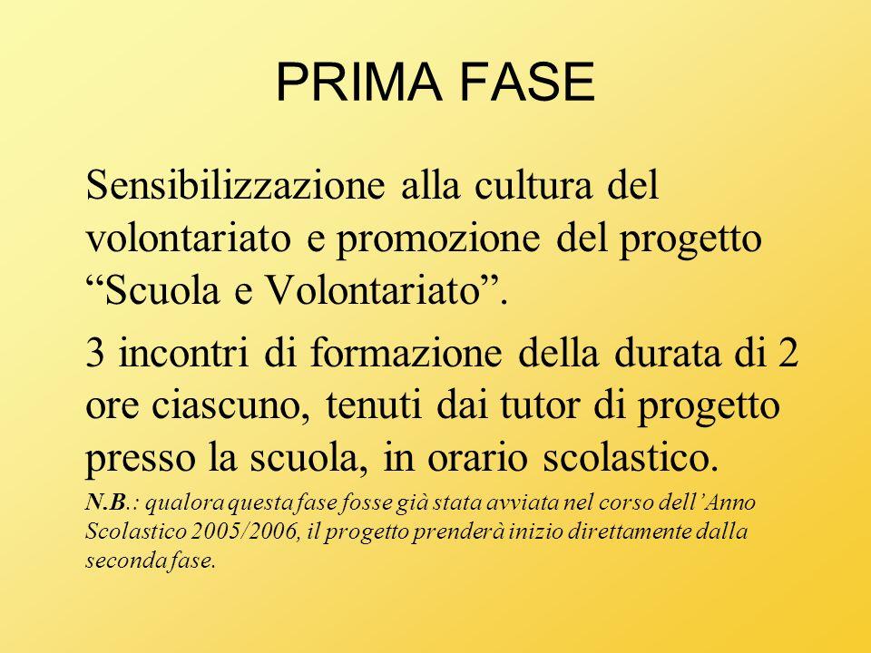 PRIMA FASE Sensibilizzazione alla cultura del volontariato e promozione del progetto Scuola e Volontariato. 3 incontri di formazione della durata di 2