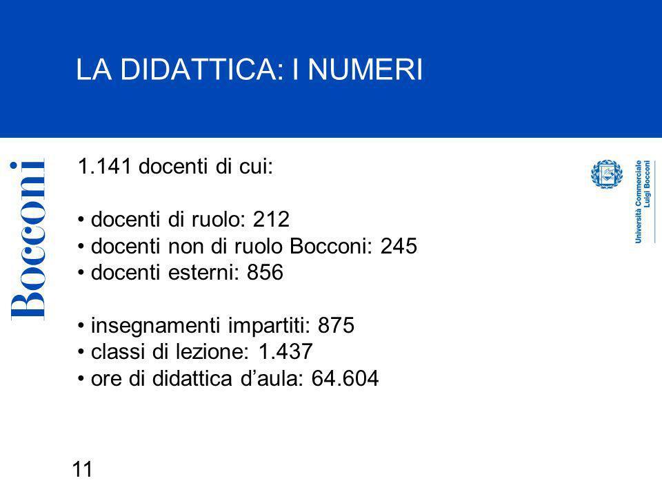 12 LOBIETTIVO DELLA QUALITA Numero programmato 2510 posti per i trienni (aa.2005/2006) 1620 posti per le lauree specialistiche (a.a.