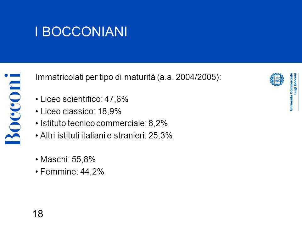 19 I BOCCONIANI (2) Iscritti in corso, per residenza (a.a.
