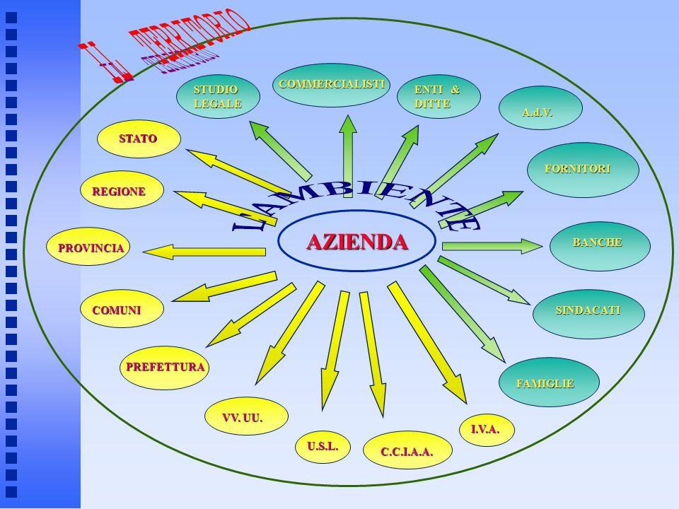 AZIENDA STATO REGIONE FAMIGLIE SINDACATI PROVINCIA COMUNI PREFETTURA VV.