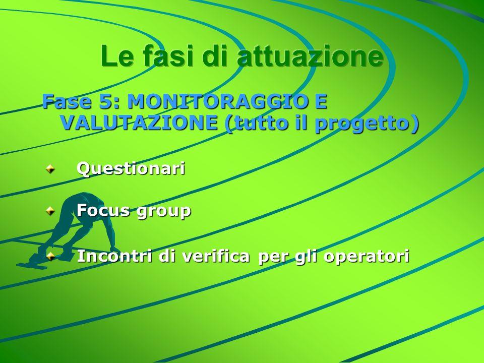 Fase 5: MONITORAGGIO E VALUTAZIONE (tutto il progetto) Questionari Focus group Incontri di verifica per gli operatori