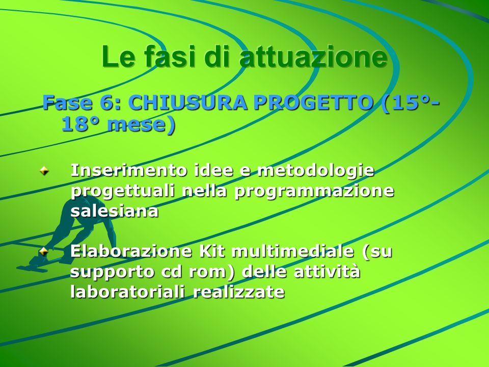 Fase 6: CHIUSURA PROGETTO (15°- 18° mese) Elaborazione Kit multimediale (su supporto cd rom) delle attività laboratoriali realizzate Inserimento idee e metodologie progettuali nella programmazione salesiana