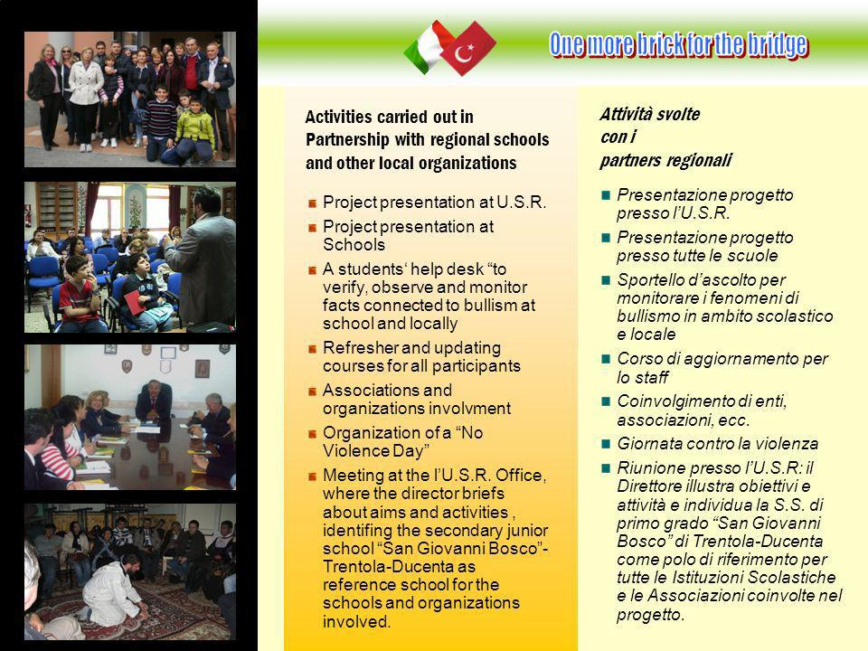 Presentazione progetto presso lU.S.R. Presentazione progetto presso tutte le scuole Sportello dascolto per monitorare i fenomeni di bullismo in ambito