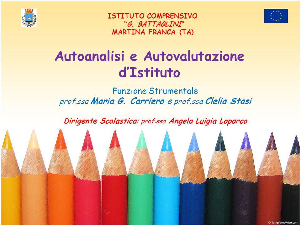 ISTITUTO COMPRENSIVO G. BATTAGLINI MARTINA FRANCA (TA) Autoanalisi e Autovalutazione dIstituto Funzione Strumentale prof.ssa Maria G. Carriero e prof.