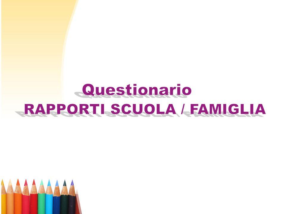 6.I colloqui avuti con i docenti hanno aiutato i genitori a capire meglio le necessità dei figli.