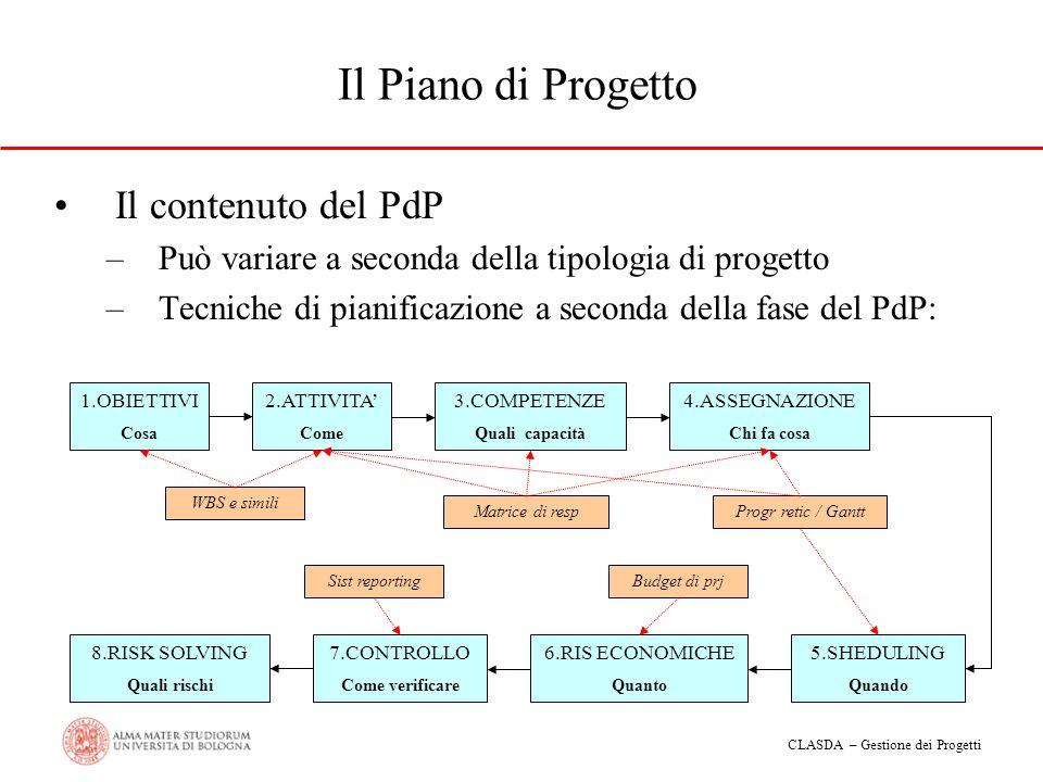CLASDA – Gestione dei Progetti Il Piano di Progetto Il contenuto del PdP –Può variare a seconda della tipologia di progetto –Tecniche di pianificazion