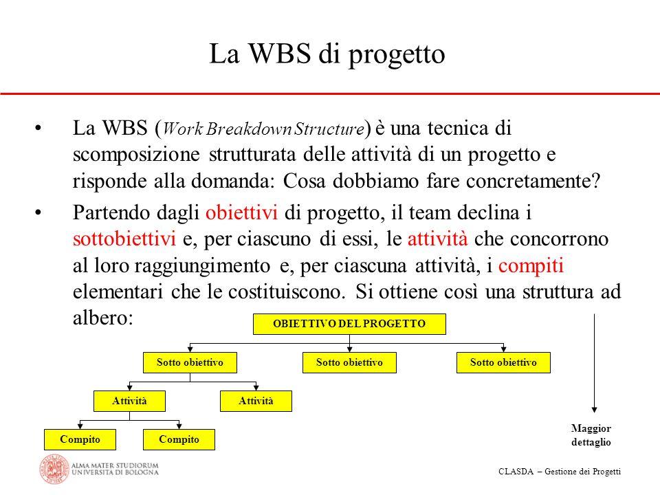 CLASDA – Gestione dei Progetti La WBS di progetto La WBS ( Work Breakdown Structure ) è una tecnica di scomposizione strutturata delle attività di un