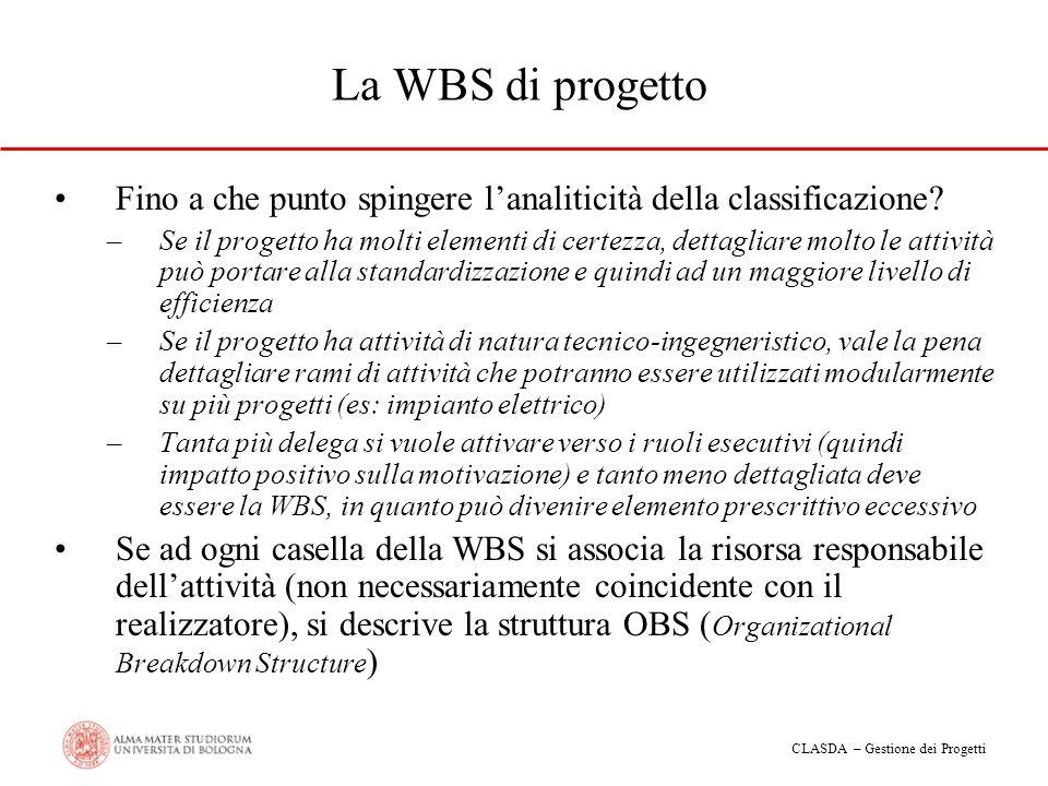 CLASDA – Gestione dei Progetti La WBS di progetto Fino a che punto spingere lanaliticità della classificazione? –Se il progetto ha molti elementi di c