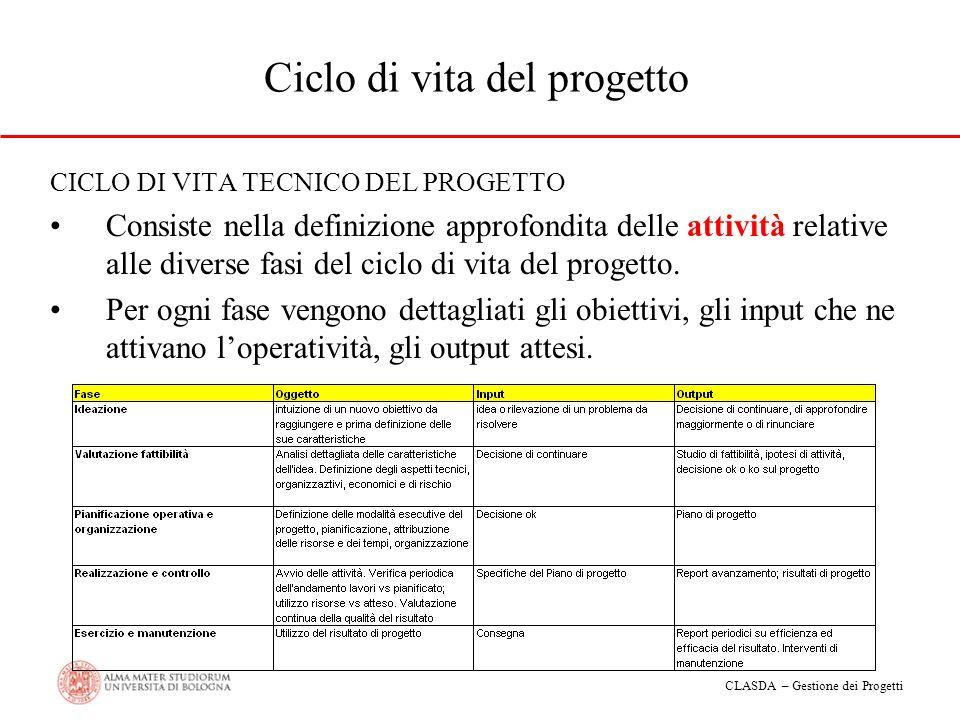 CLASDA – Gestione dei Progetti Ciclo di vita del progetto CICLO DI VITA TECNICO DEL PROGETTO Consiste nella definizione approfondita delle attività re