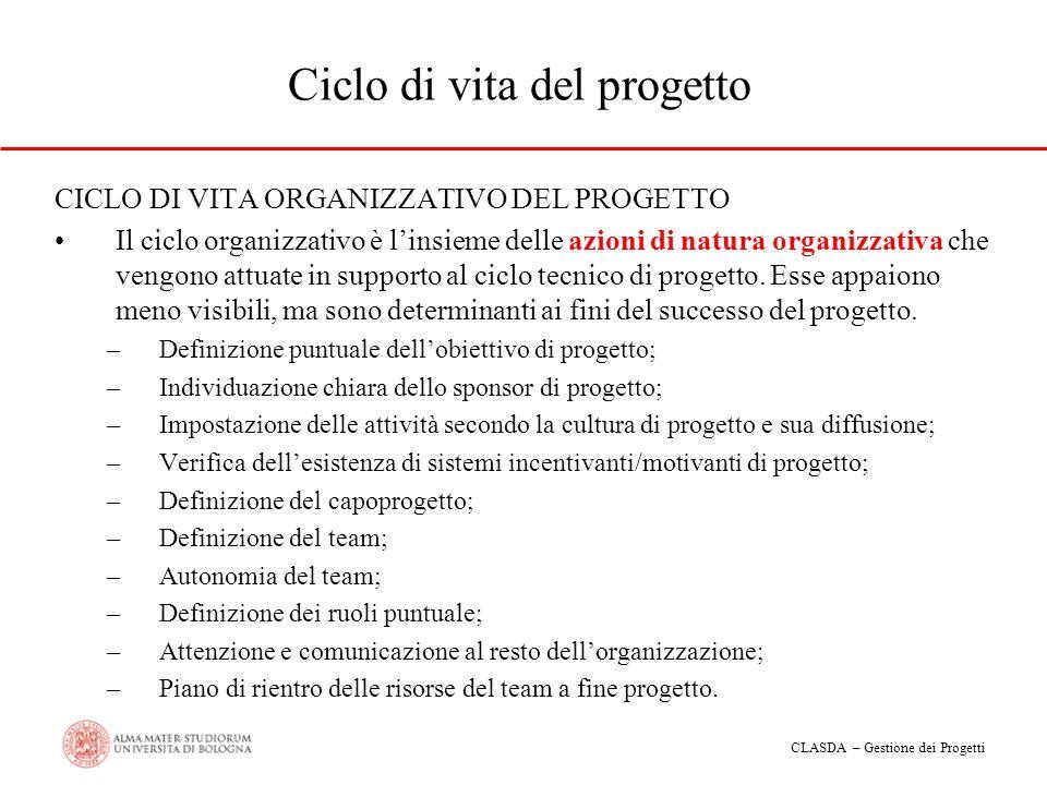 CLASDA – Gestione dei Progetti Ciclo di vita del progetto CICLO DI VITA ORGANIZZATIVO DEL PROGETTO Il ciclo organizzativo è linsieme delle azioni di n