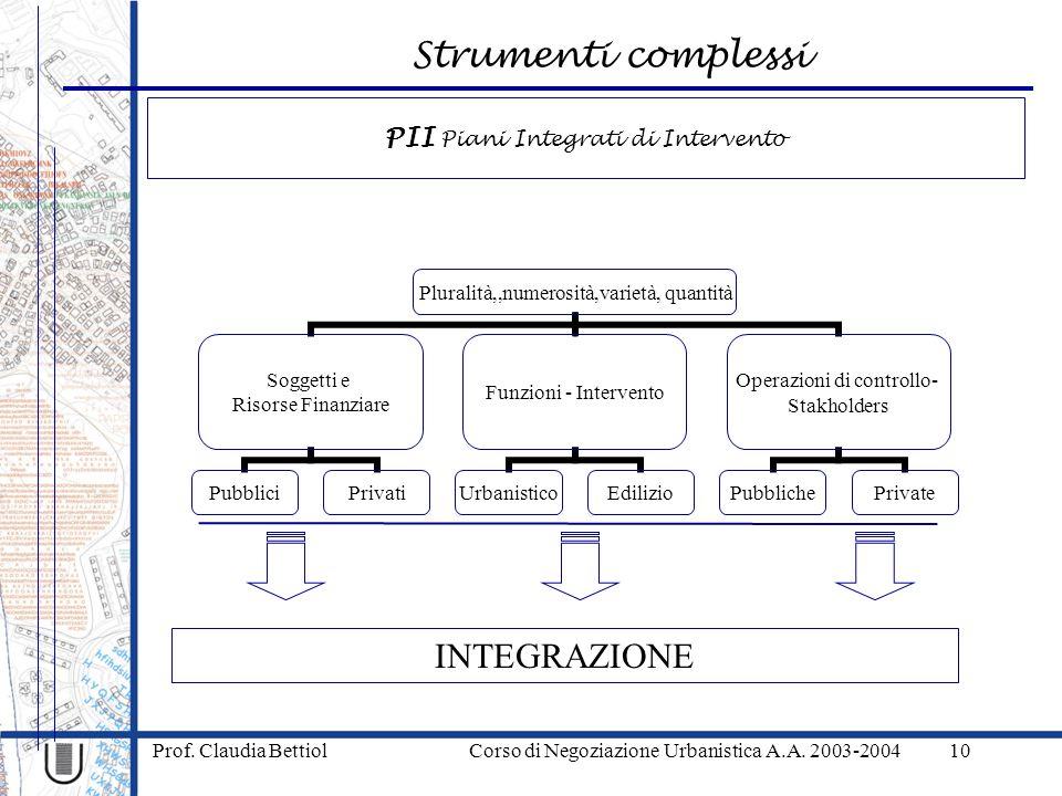 Strumenti complessi Prof. Claudia Bettiol Corso di Negoziazione Urbanistica A.A. 2003-200410 INTEGRAZIONE PII Piani Integrati di Intervento