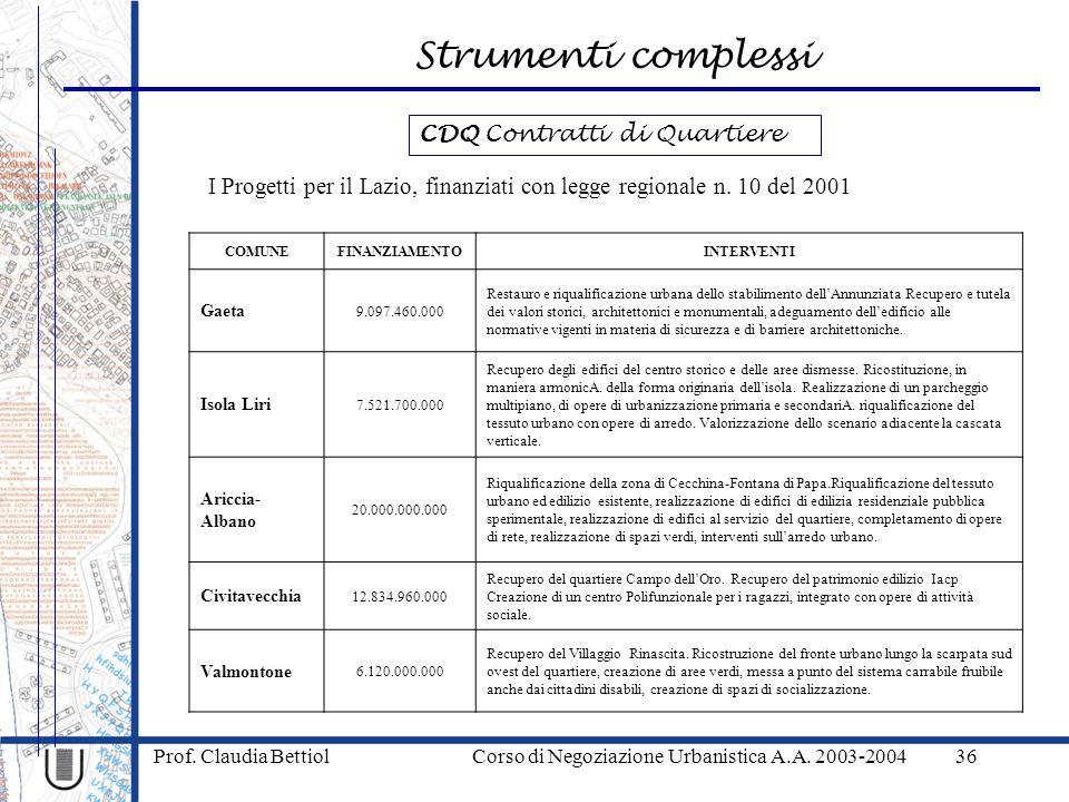 Strumenti complessi Prof. Claudia Bettiol Corso di Negoziazione Urbanistica A.A. 2003-200436 COMUNEFINANZIAMENTOINTERVENTI Gaeta 9.097.460.000 Restaur