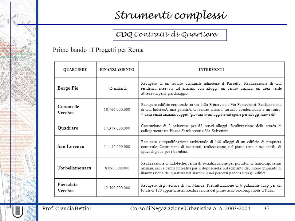 Strumenti complessi Prof. Claudia Bettiol Corso di Negoziazione Urbanistica A.A. 2003-200437 Primo bando : I Progetti per Roma QUARTIEREFINANZIAMENTOI