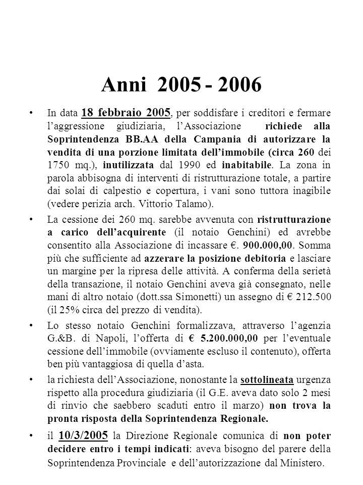 Anni 2005 - 2006 In data 18 febbraio 2005, per soddisfare i creditori e fermare laggressione giudiziaria, lAssociazione richiede alla Soprintendenza B