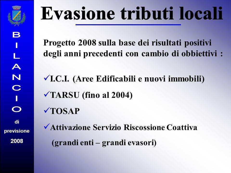 Progetto 2008 sulla base dei risultati positivi degli anni precedenti con cambio di obbiettivi : I.C.I. (Aree Edificabili e nuovi immobili) T ARSU (fi