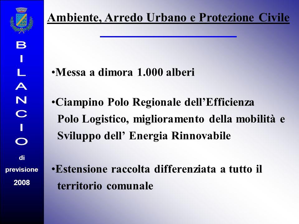 di previsione 2008 Ambiente, Arredo Urbano e Protezione Civile Messa a dimora 1.000 alberi Ciampino Polo Regionale dellEfficienza Polo Logistico, migl
