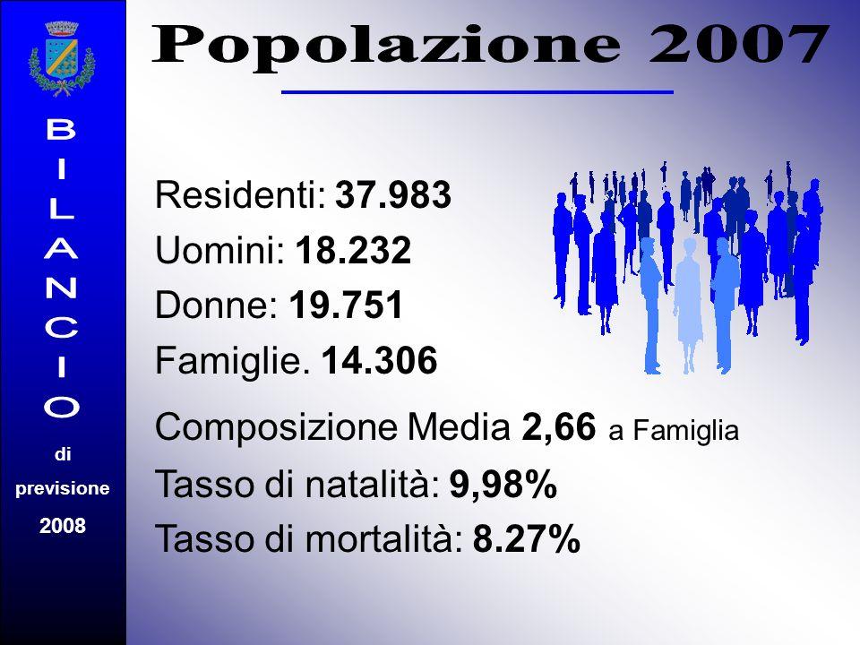 Residenti: 37.983 Uomini: 18.232 Donne: 19.751 Famiglie. 14.306 Composizione Media 2,66 a Famiglia Tasso di natalità: 9,98% Tasso di mortalità: 8.27%