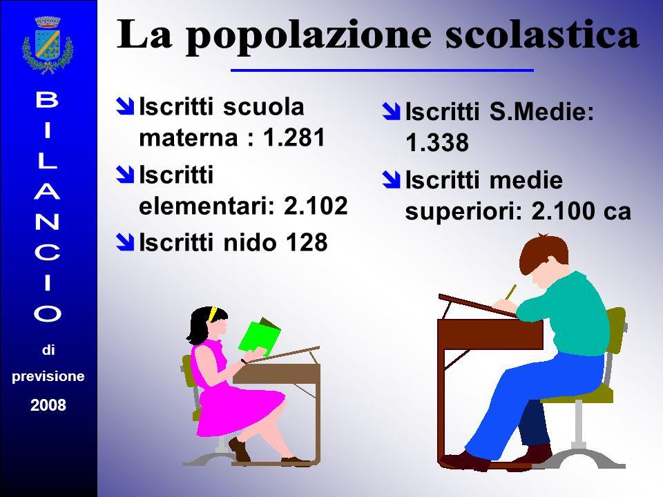 Iscritti scuola materna : 1.281 Iscritti elementari: 2.102 Iscritti nido 128 Iscritti S.Medie: 1.338 Iscritti medie superiori: 2.100 ca di previsione