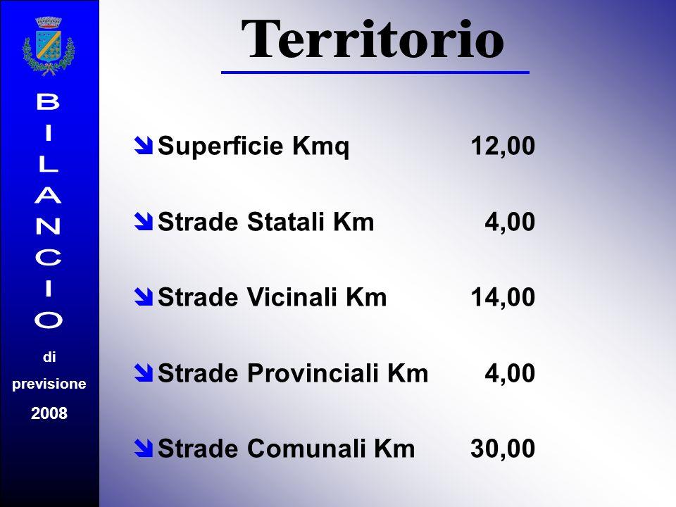 Superficie Kmq 12,00 Strade Statali Km 4,00 Strade Vicinali Km 14,00 Strade Provinciali Km 4,00 Strade Comunali Km 30,00 di previsione 2008