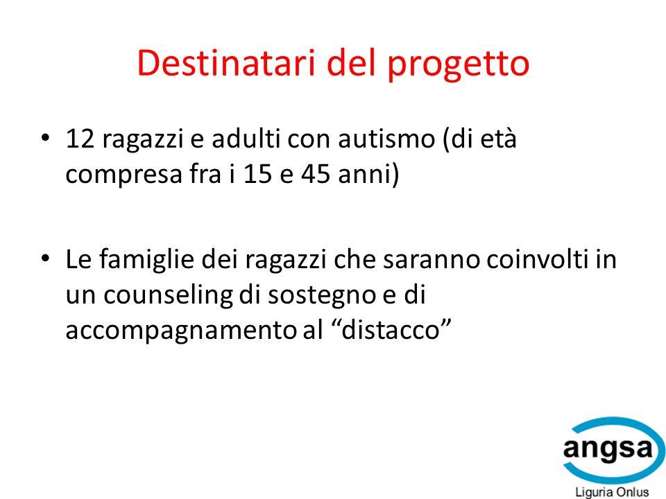 12 ragazzi e adulti con autismo (di età compresa fra i 15 e 45 anni) Le famiglie dei ragazzi che saranno coinvolti in un counseling di sostegno e di accompagnamento al distacco Destinatari del progetto