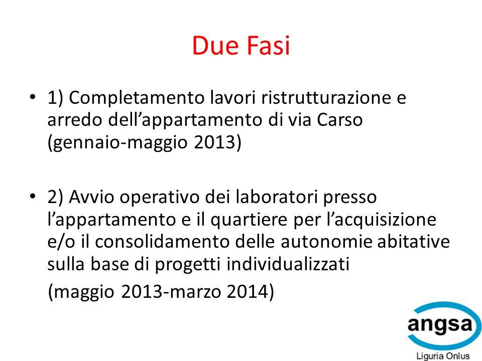 1) Lappartamento di via Carso Si tratta di un appartamento di edilizia popolare di 82 mq situato nel quartiere di Staglieno.