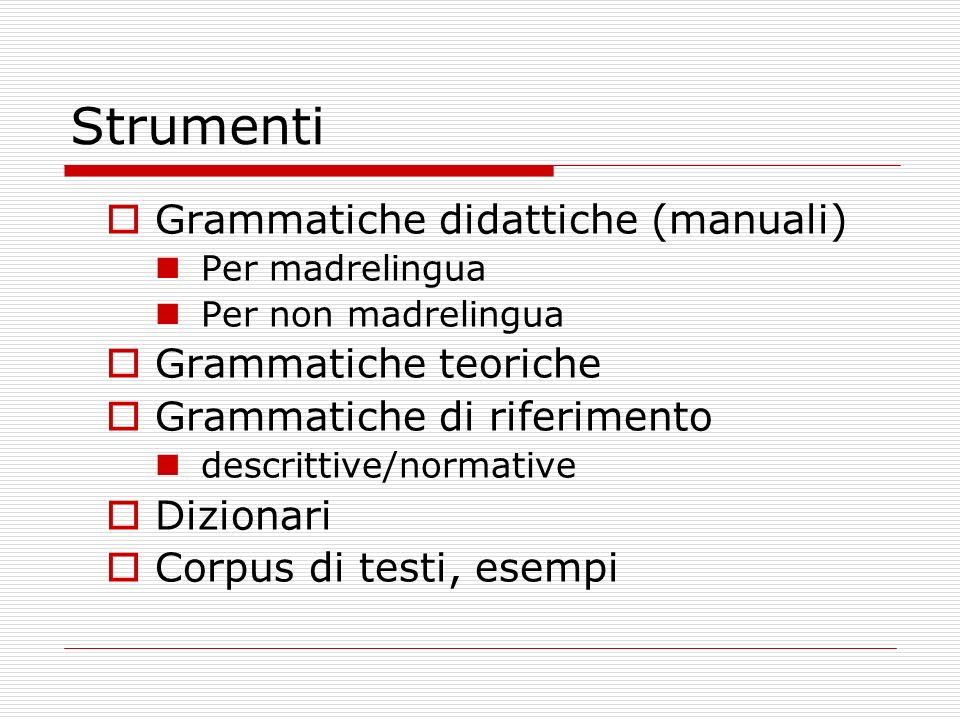 Grammatiche didattiche (manuali) Per madrelingua Per non madrelingua Grammatiche teoriche Grammatiche di riferimento descrittive/normative Dizionari C