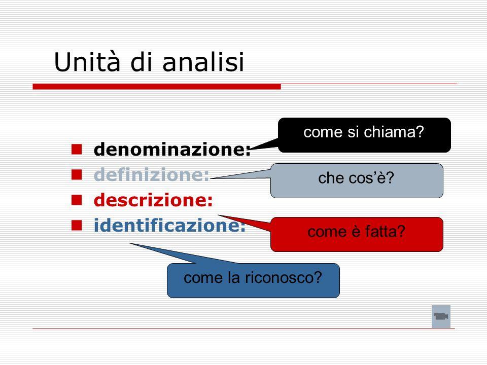 Unità di analisi denominazione: definizione: descrizione: identificazione: come si chiama? che cosè? come è fatta? come la riconosco?