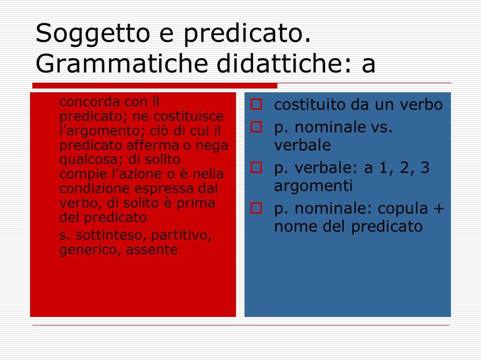 Soggetto e predicato. Grammatiche didattiche: a concorda con il predicato; ne costituisce largomento; ciò di cui il predicato afferma o nega qualcosa;