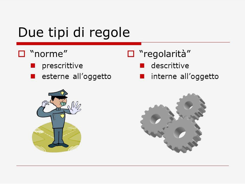 Due tipi di regole norme prescrittive esterne alloggetto regolarità descrittive interne alloggetto
