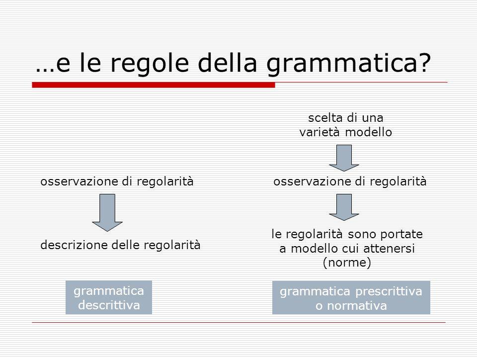 …e le regole della grammatica? osservazione di regolarità grammatica descrittiva scelta di una varietà modello grammatica prescrittiva o normativa oss