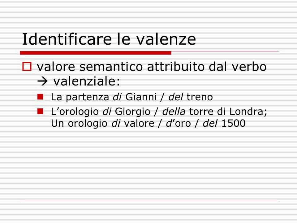 Identificare le valenze valore semantico attribuito dal verbo valenziale: La partenza di Gianni / del treno Lorologio di Giorgio / della torre di Lond
