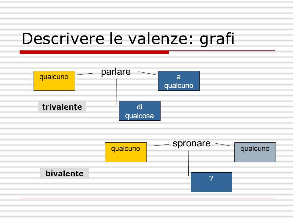 Descrivere le valenze: grafi parlare qualcuno di qualcosa a qualcuno spronare qualcuno ? trivalente bivalente