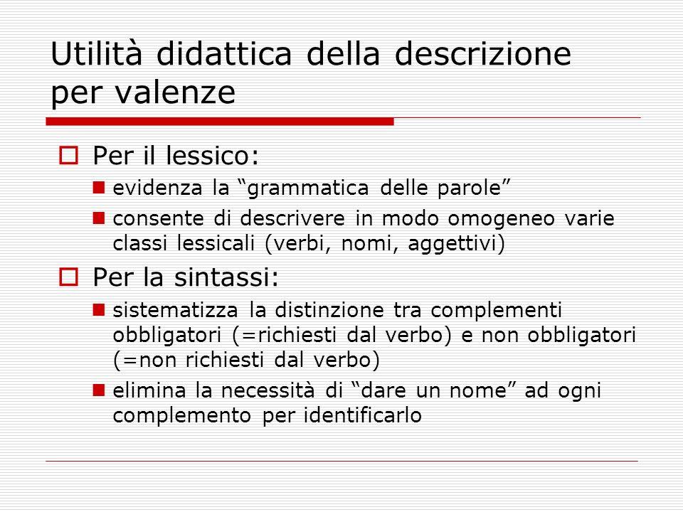 Utilità didattica della descrizione per valenze Per il lessico: evidenza la grammatica delle parole consente di descrivere in modo omogeneo varie clas