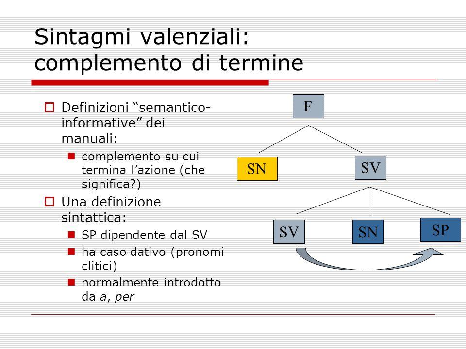 Sintagmi valenziali: complemento di termine Definizioni semantico- informative dei manuali: complemento su cui termina lazione (che significa?) Una de