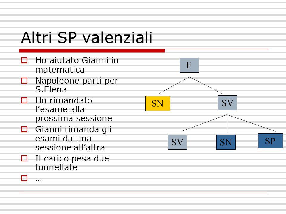 Altri SP valenziali Ho aiutato Gianni in matematica Napoleone partì per S.Elena Ho rimandato lesame alla prossima sessione Gianni rimanda gli esami da